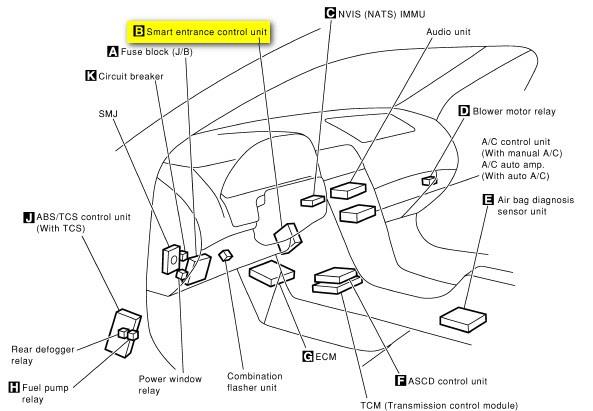 q45 fuse box image 6