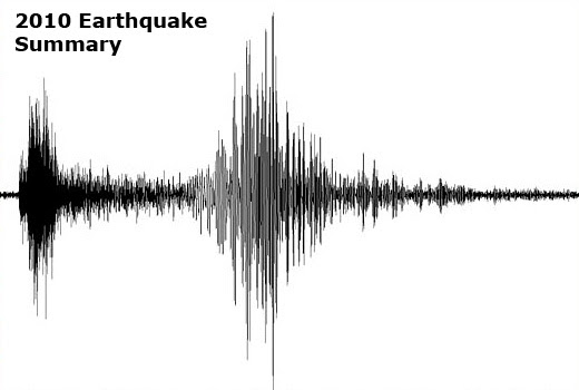 2010-earthquake-summary