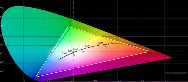 S7 edge colors