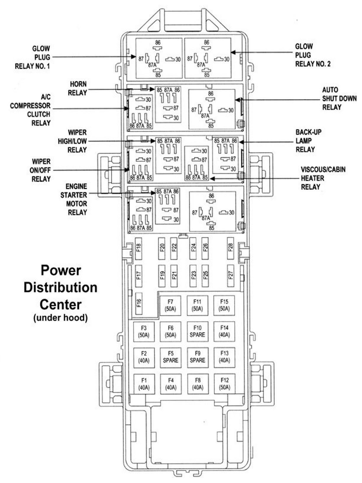 Diagram 2006 Jeep Grand Cherokee Fuse Box Diagram Full Version Hd Quality Box Diagram Lielirin Oltreilmurofestival It