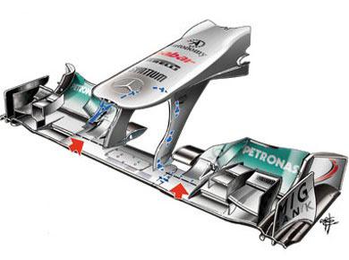 Mercedes MGP W02 - система 'F-duct ' переднего антикрыла ...