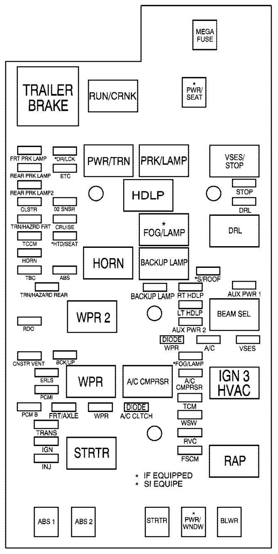 Chevy Colorado Fuse Box Wiring Diagram Sum Wiper Sum Wiper Lionsclubviterbo It