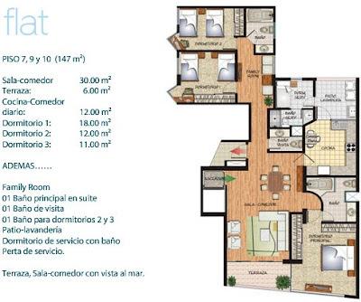 Plano de distribucion de un departamento flat de 147m2 for Planos de departamentos