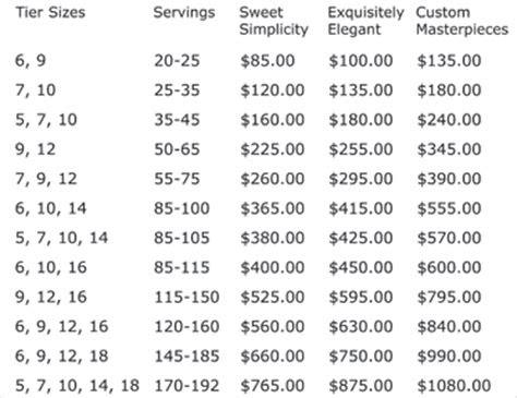 image detail  wedding cake price table bake shop