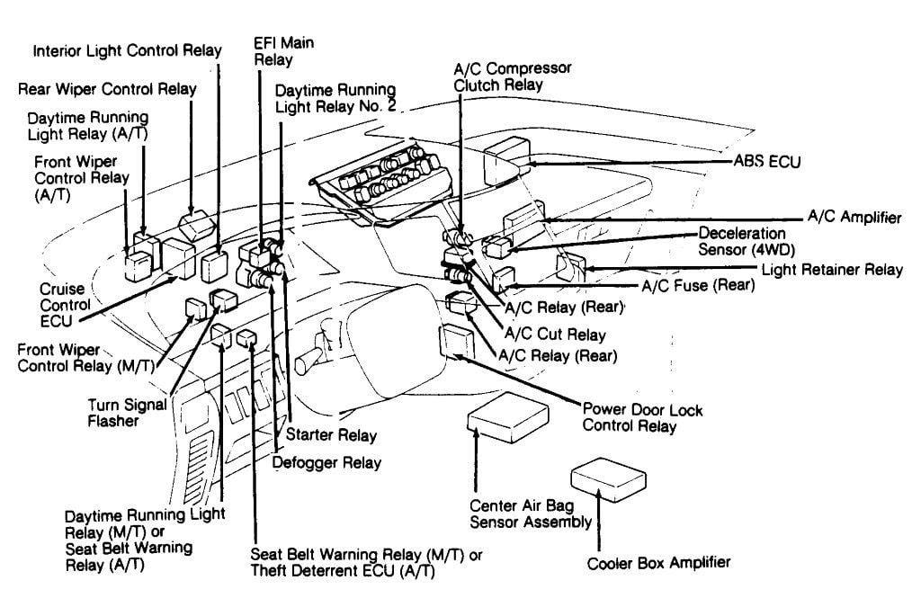 Diagram Toyota Previa Fuse Box Diagram Full Version Hd Quality Box Diagram Virusdiagrams1 Seirs It