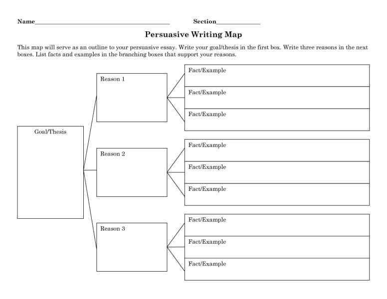 how to write an essay map