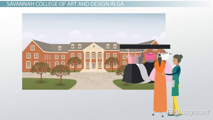 Top Schools For Fashion Design