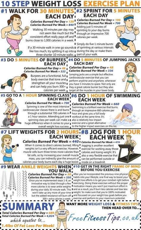 weight loss exercises   rid  lbs fat  week