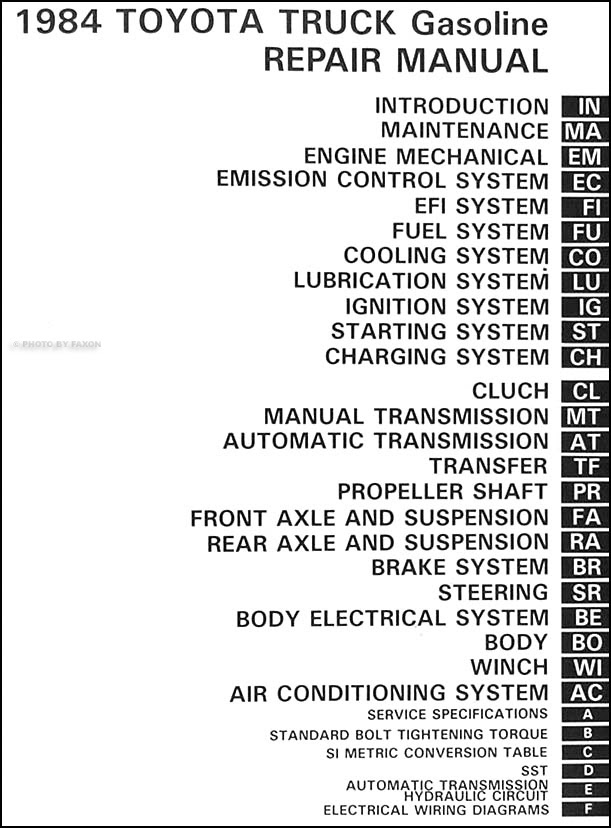 Diagram 1990 Toyota Pickup Wiring Diagram Full Version Hd Quality Wiring Diagram Liza Diagram Editions Delpierre Fr