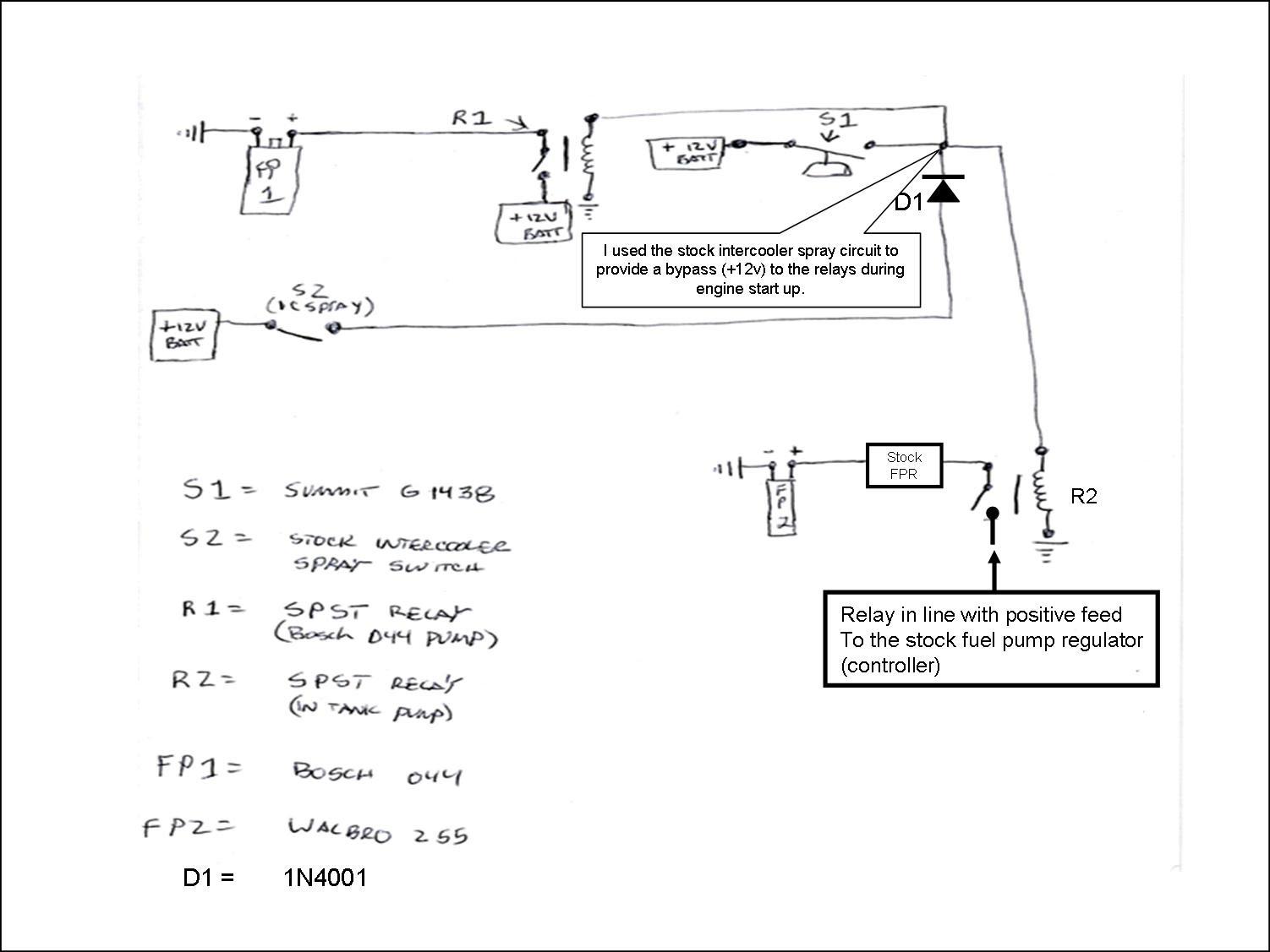 Diagram Subaru 05 Sti Wiring Diagram Full Version Hd Quality Wiring Diagram Ideaschematic2g Angelux It