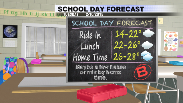 """FOX6 Weather on Twitter: """"Wake Up School Day Planner. Not too ..."""