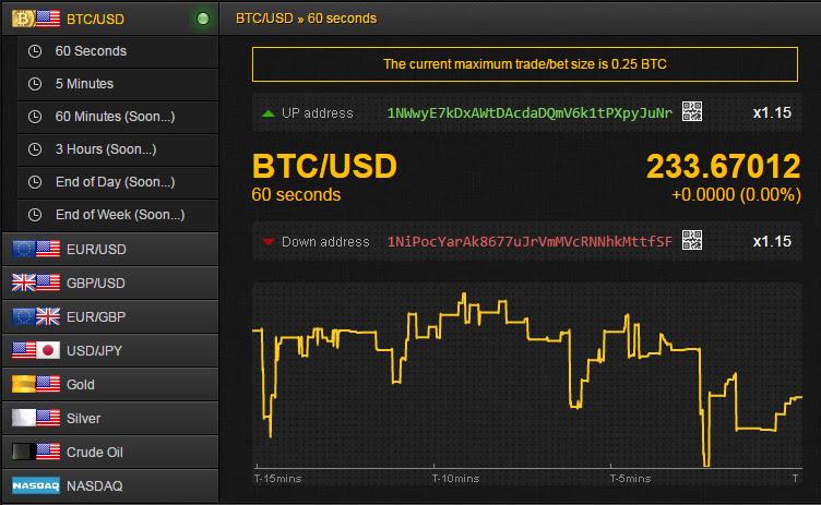 binary options bitcoin trading