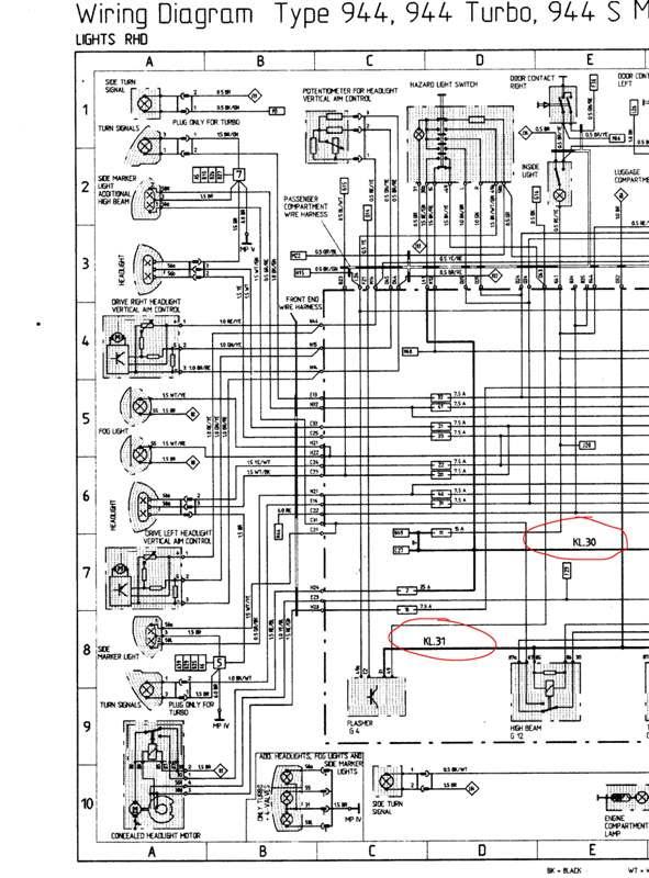 1985 Porsche 944 Fuse Diagram - Wiring Diagram Schema