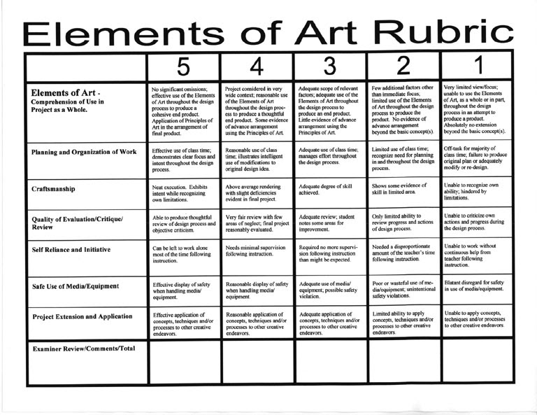 Line Art Rubric : Role reversal rubrics fail students as much grades