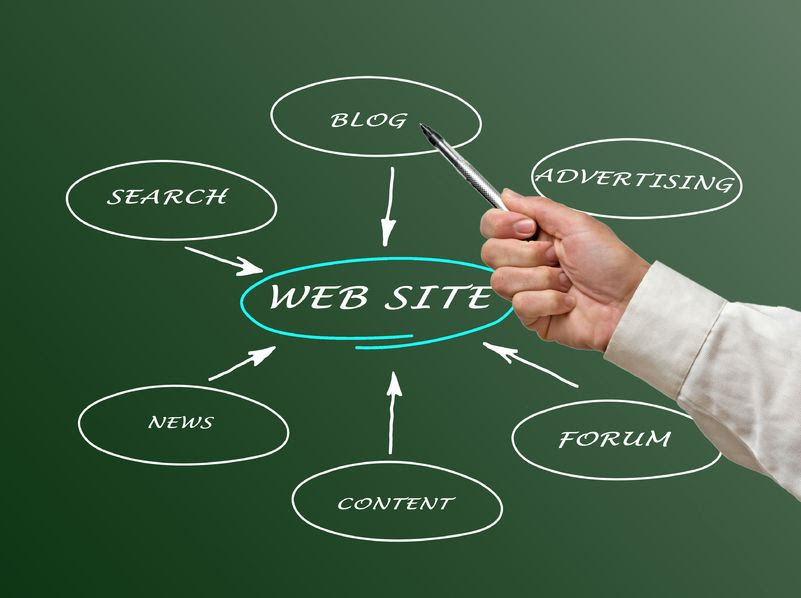 Web Design Web Consulting Web Solution Web Development