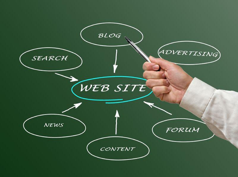 Web Design Web Consulting Web Solution Web Development