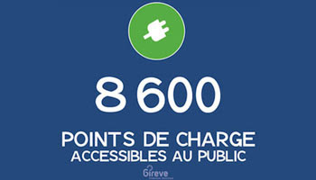 GIREVE recense 8600 points de charge accessibles en France