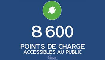 GIREVE recense 8600 points de charge accessibles en France