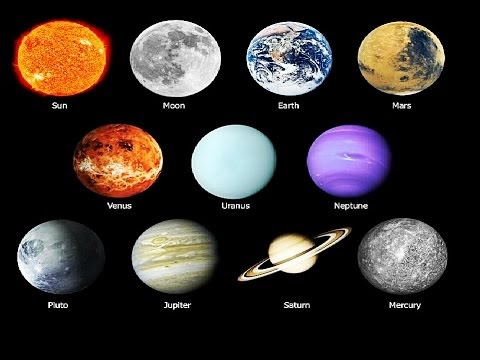 planets for grade 2 - photo #23