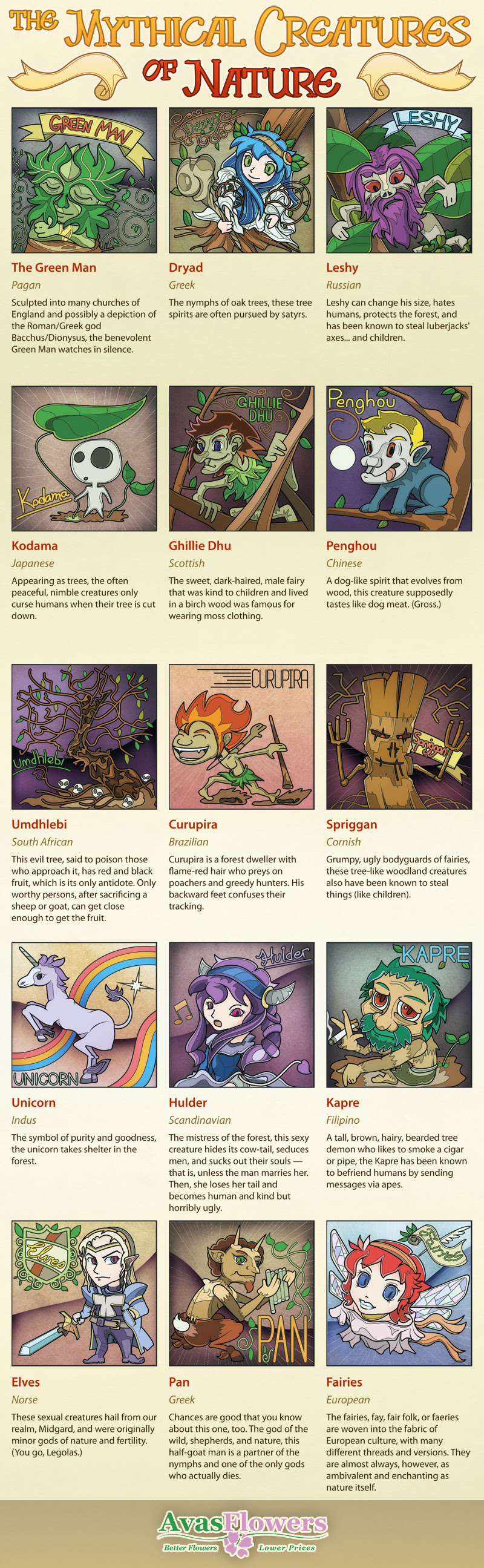 Mythical Creatures of Nature