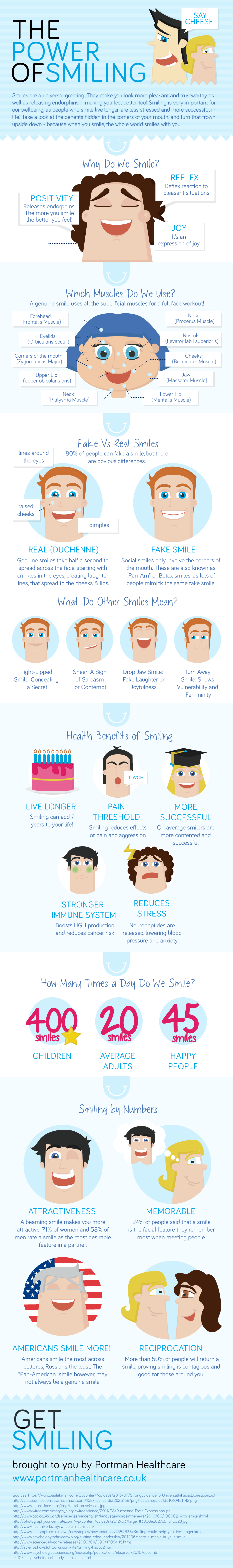 Infographic: The Power of Smiling