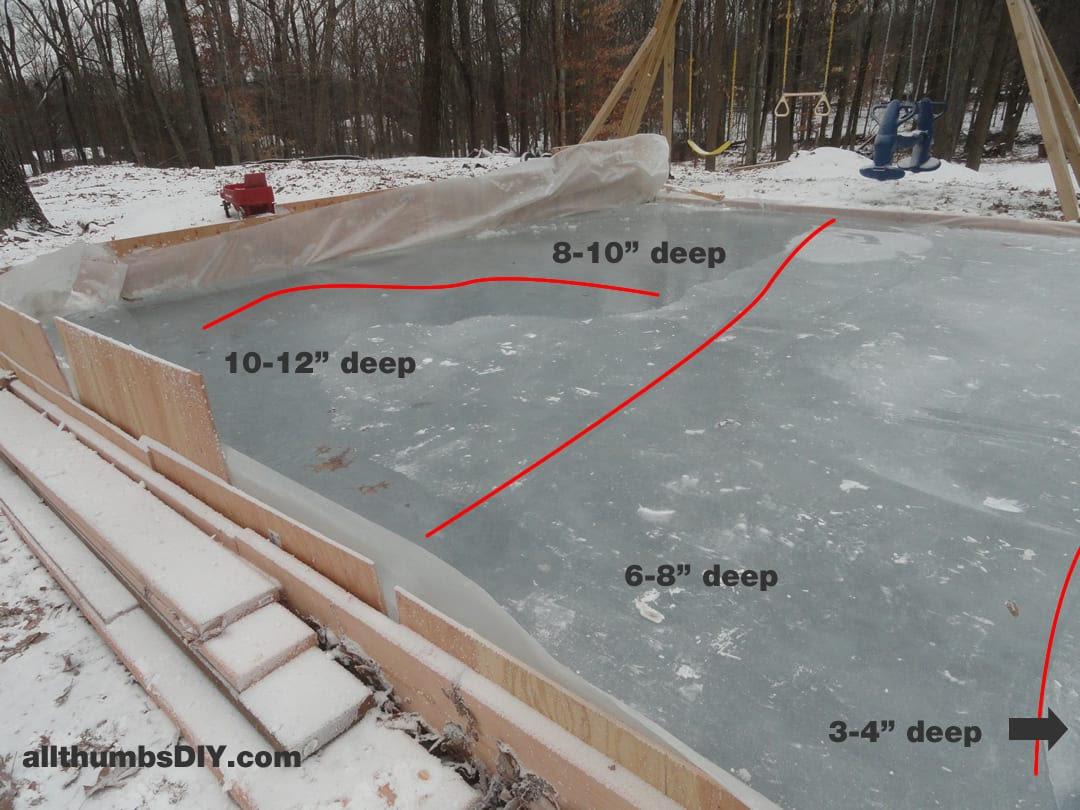 Backyard Ice Rink Kits   Backyard Ideas