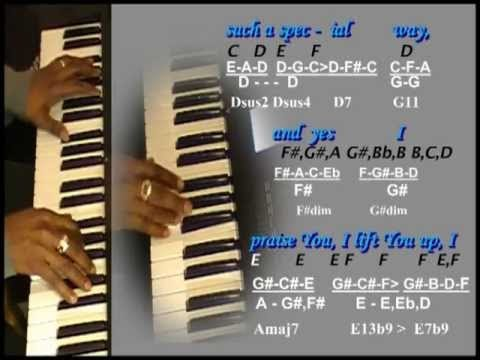 I Love You Lord Today Lyrics And Chords
