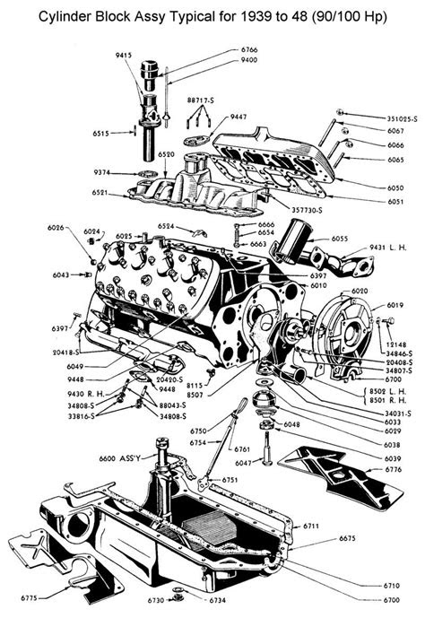 1941 Ford COE engine info | Engineering, Old ford trucks, Ford