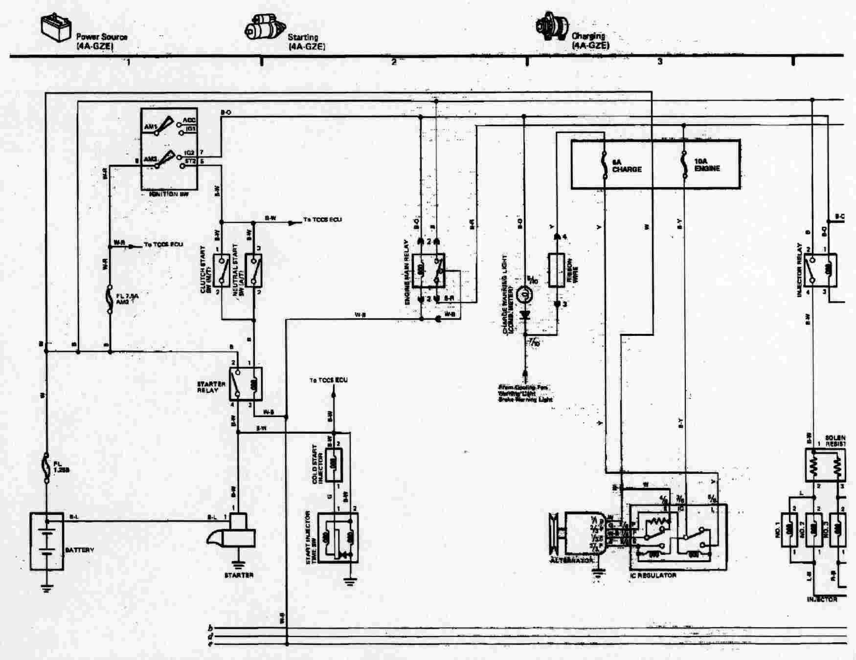 Diagram 1993 Toyota Mr2 Wiring Diagram Full Version Hd Quality Wiring Diagram Sitexzubia Filmarco It