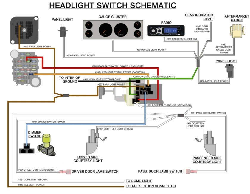 Painles Gm Headlight Switch Wiring Diagram