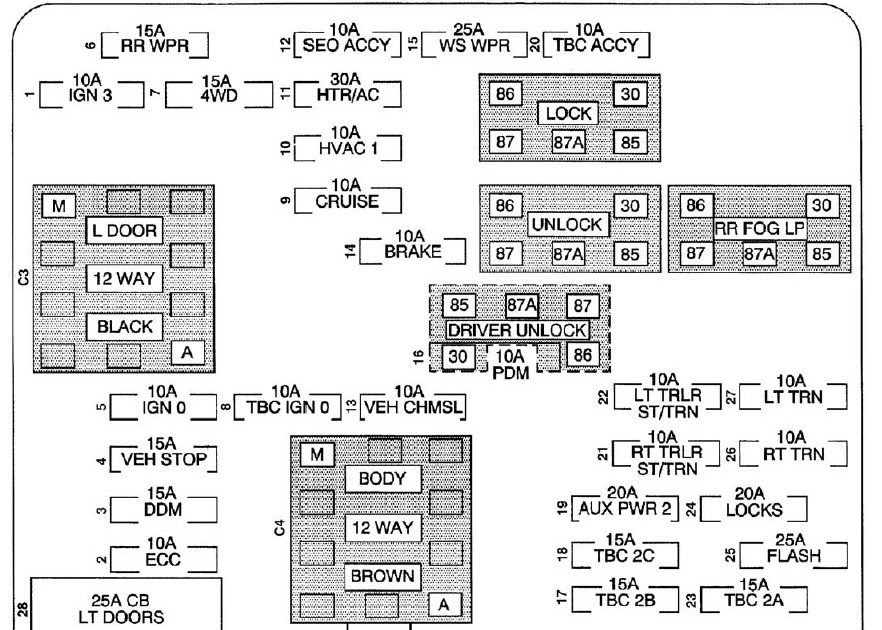 Chevy Avalanche Fuse Diagram
