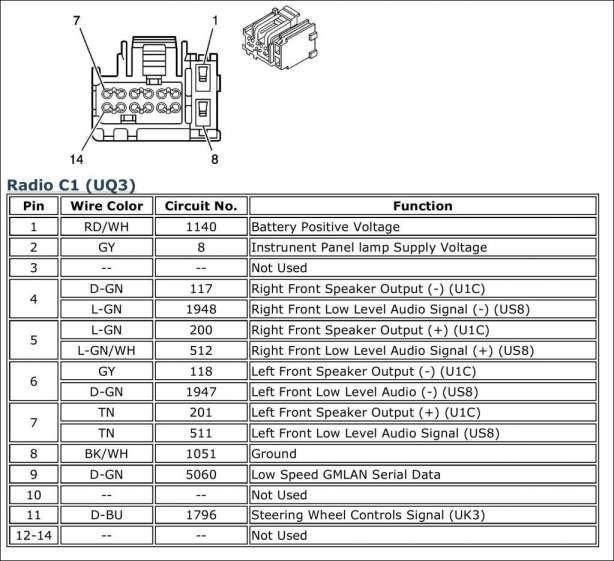 2001 Nissan Xterra Radio Wiring Diagram