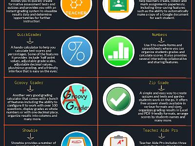 Some of The Best Grading Apps for Teachers