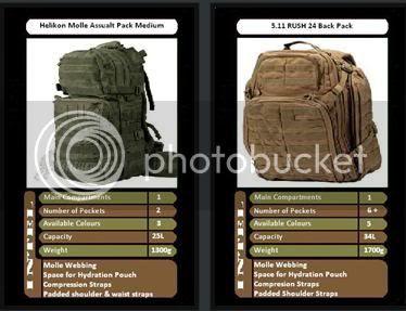 Backpack Comparison