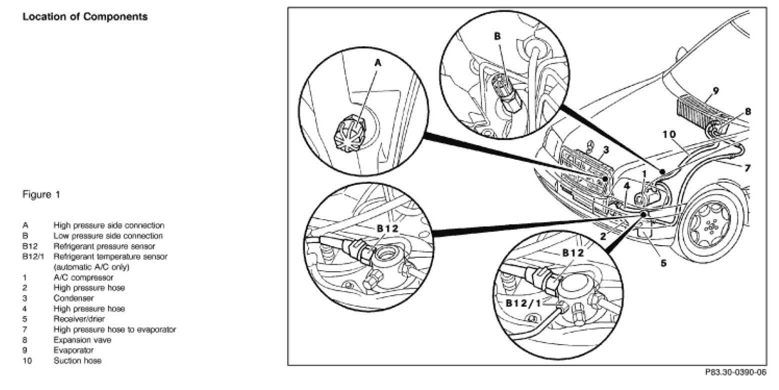 Image Result For Car Mechanic
