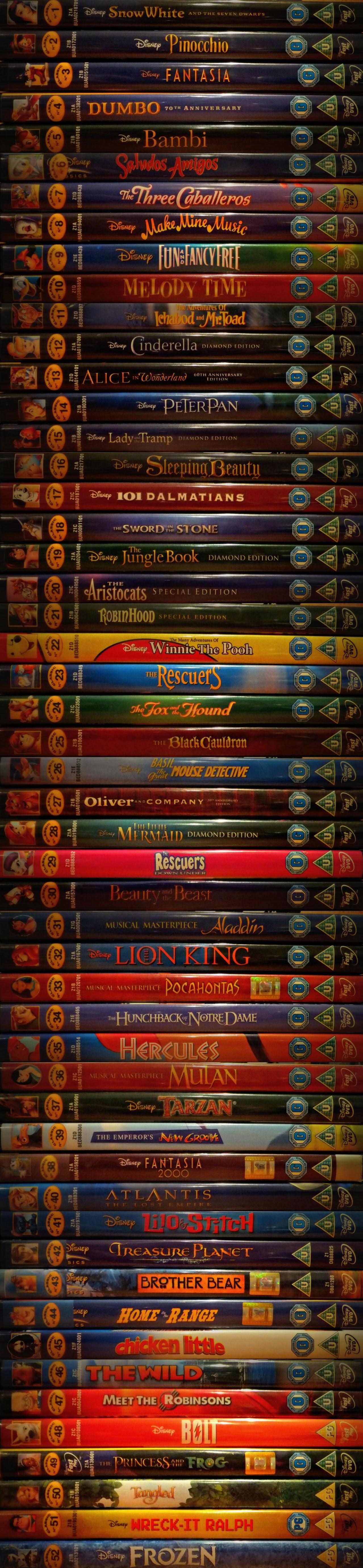 Lloms de tots els DVD de pel·lícules de la Disney