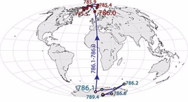 Cambios de los polos magnéticos en la última inversión
