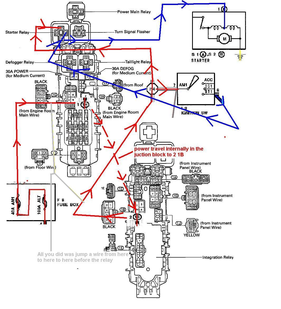 95 Toyotum Corolla Fuse Box Diagram