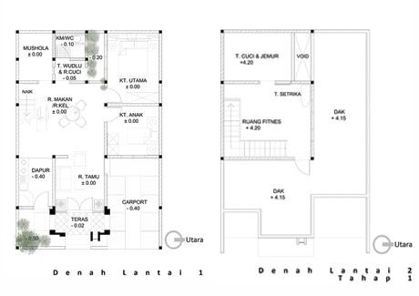 Sketsa Tata Ruang Kantor Terbuka Desain Rumah Minimalis 2019