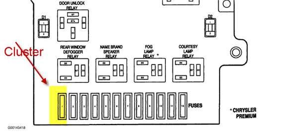 1998 Dodge Grand Caravan Fuse Box Diagram - Wiring Diagram