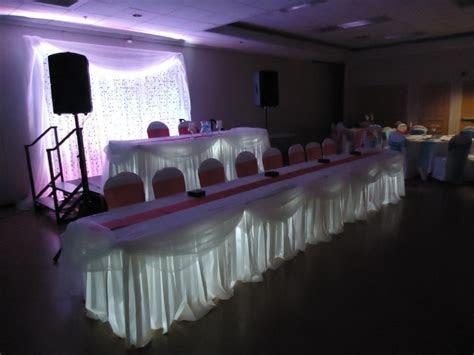 Elegant Wedding Decorations, LLC Reviews & Ratings