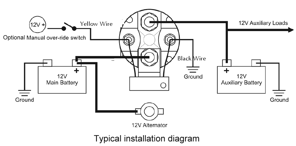 Briggs And Stratton 4 Pole Starter Solenoid Wiring Diagram from lh6.googleusercontent.com