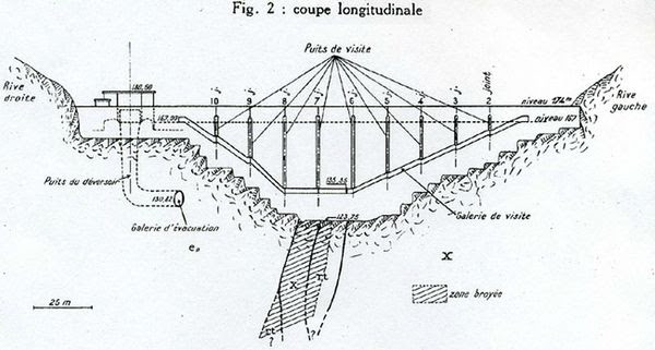 Barrage-du-Hamiz-Plan