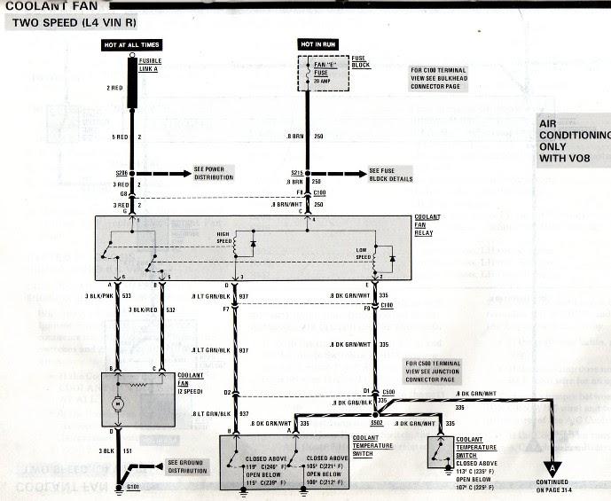 [SCHEMATICS_4FR]  DIAGRAM] Pontiac Fiero Gt FULL Version HD Quality Wiring Diagram -  ELMAGRAFIK.CHEFSCUISINIERSAIN.FR | Fiero Tail Wiring Diagram |  | elmagrafik chefscuisiniersain fr