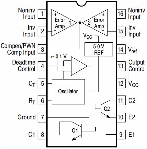 pin-kết nối