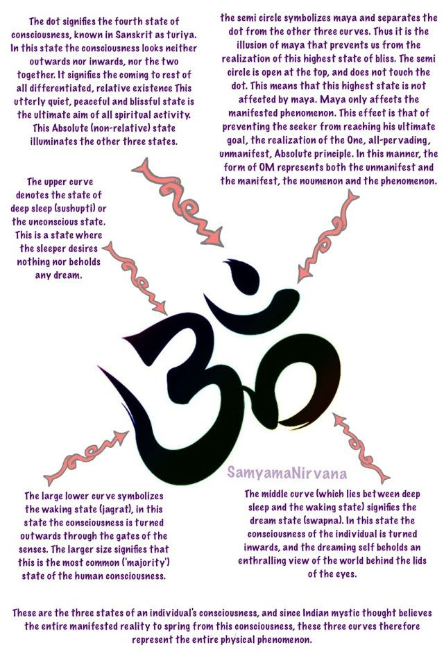 Ohm symbol explanation. It's inspiring how such simple ink scratches could have such a grand meaning.