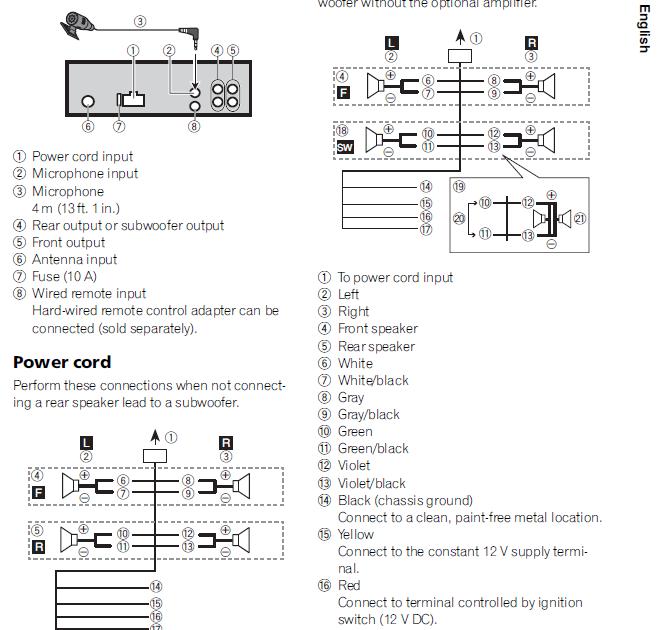 DIAGRAM] Pioneer Deh 11e Wiring Harness Diagram FULL Version HD Quality  Harness Diagram - STREETSDIAGRAM.OSTERIAPORTADELVAGLIO.IT