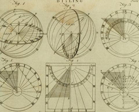 encyclopedia illustration, diagram of a sundialk=