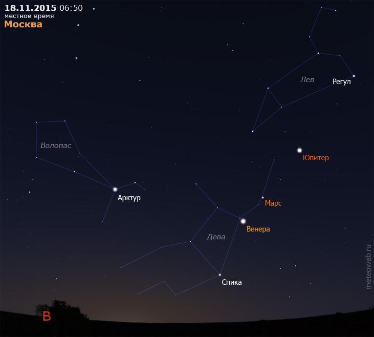 Венера, Марс и Юпитер на утреннем небе Москвы 18 ноября 2015 г.