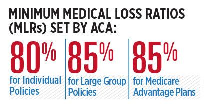 Big Aca Changes Coming To Medicare Advantage ...